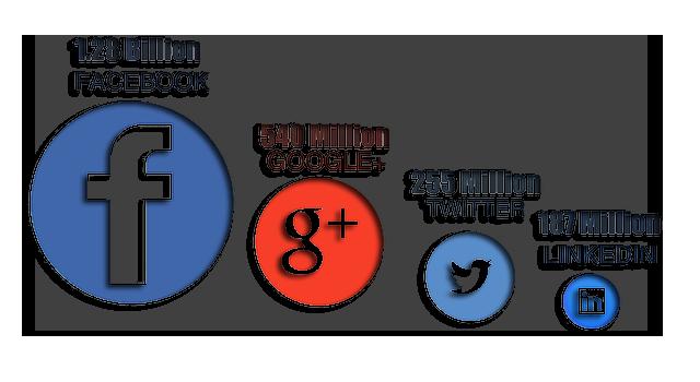 social-media-numbers